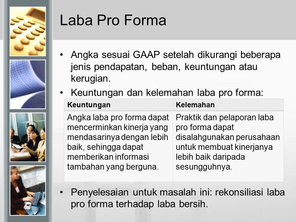Laba Pro Forma Angka sesuai GAAP setelah dikurangi beberapa jenis pendapatan, beban, keuntungan atau kerugian.