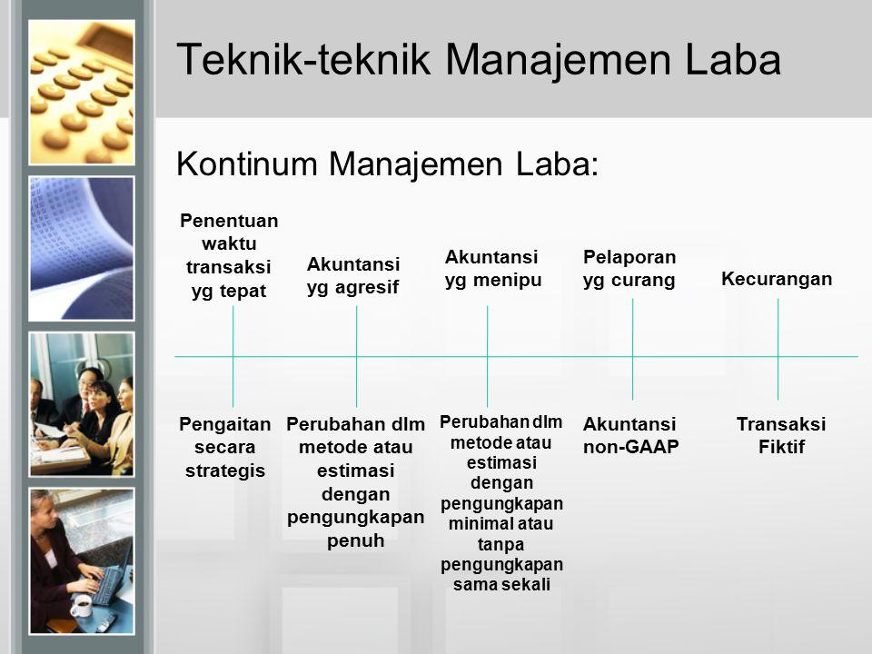 Teknik-teknik Manajemen Laba