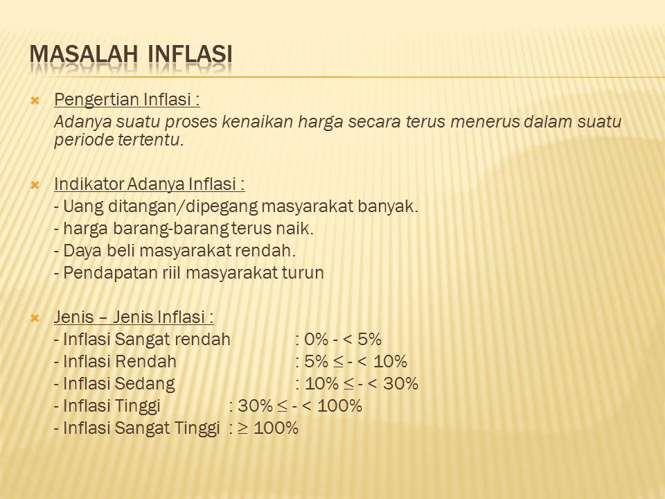 Masalah Inflasi Pengertian Inflasi :
