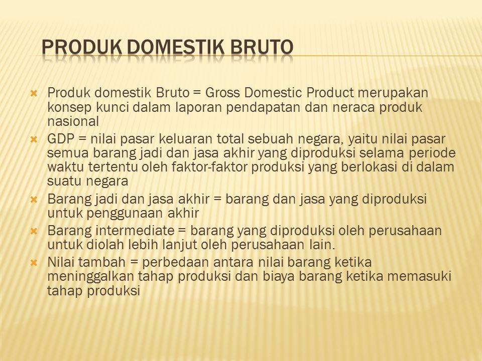 Produk Domestik Bruto Produk domestik Bruto = Gross Domestic Product merupakan konsep kunci dalam laporan pendapatan dan neraca produk nasional.