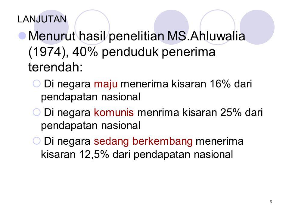 LANJUTAN Menurut hasil penelitian MS.Ahluwalia (1974), 40% penduduk penerima terendah: Di negara maju menerima kisaran 16% dari pendapatan nasional.