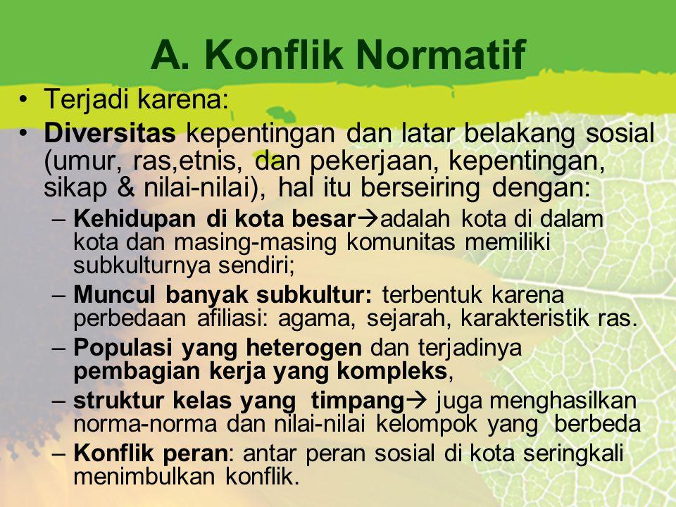 A. Konflik Normatif Terjadi karena: