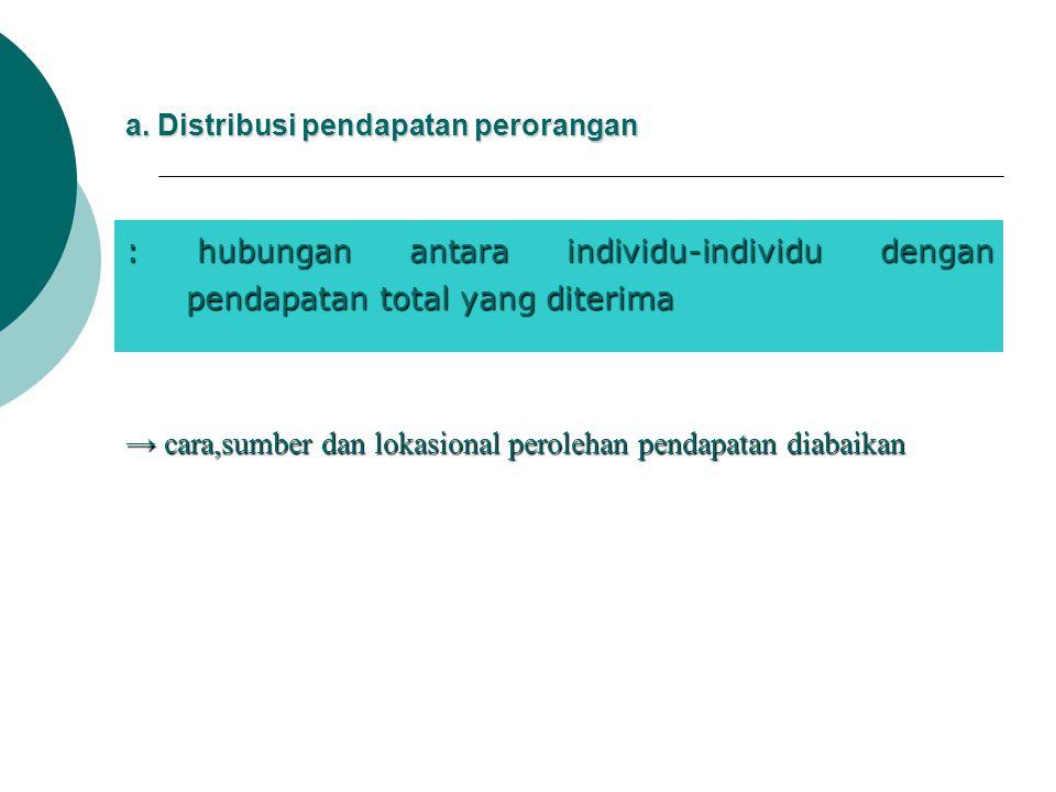 a. Distribusi pendapatan perorangan