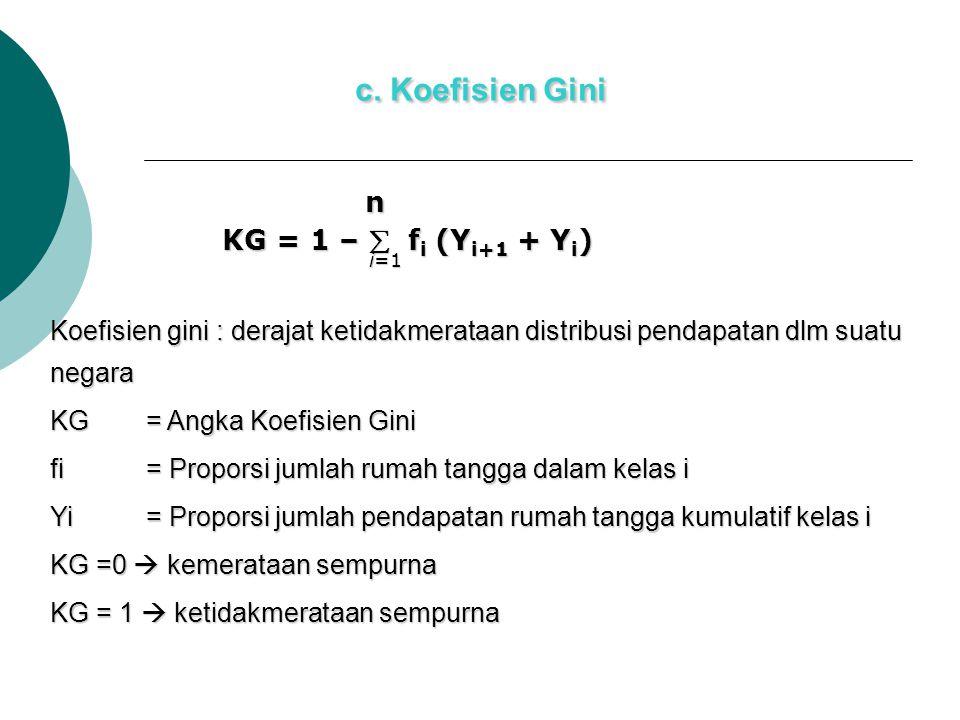 n c. Koefisien Gini KG = 1 –  fi (Yi+1 + Yi) i=1