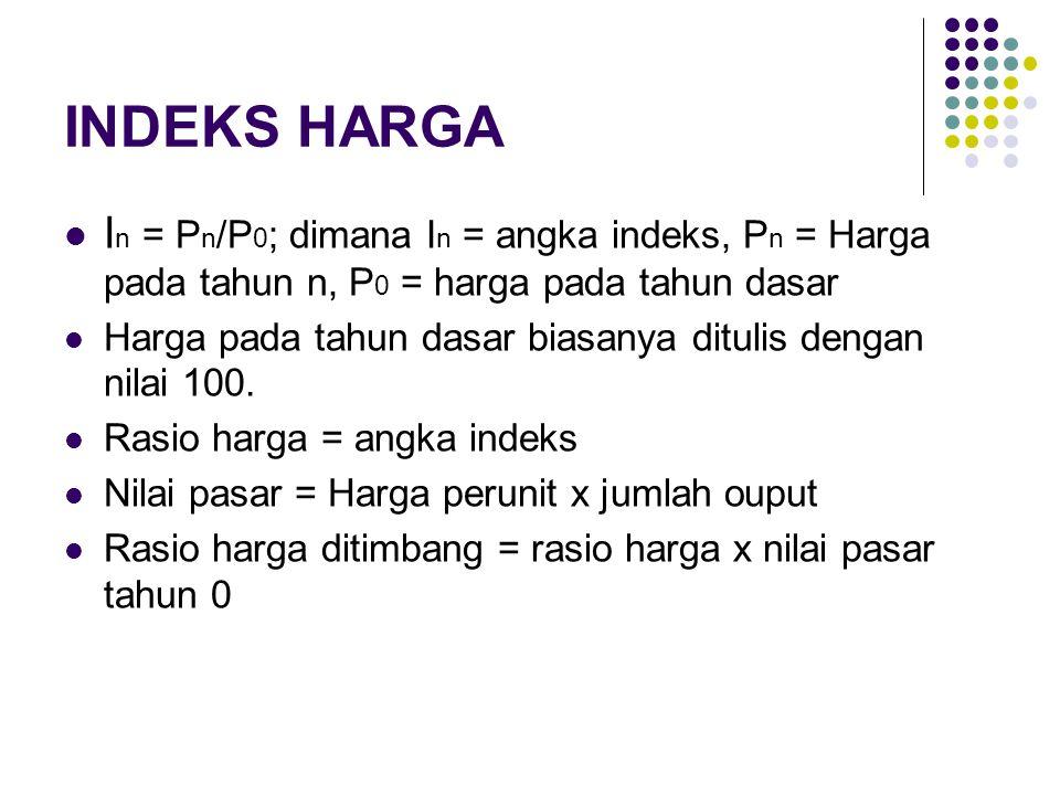 INDEKS HARGA In = Pn/P0; dimana In = angka indeks, Pn = Harga pada tahun n, P0 = harga pada tahun dasar.