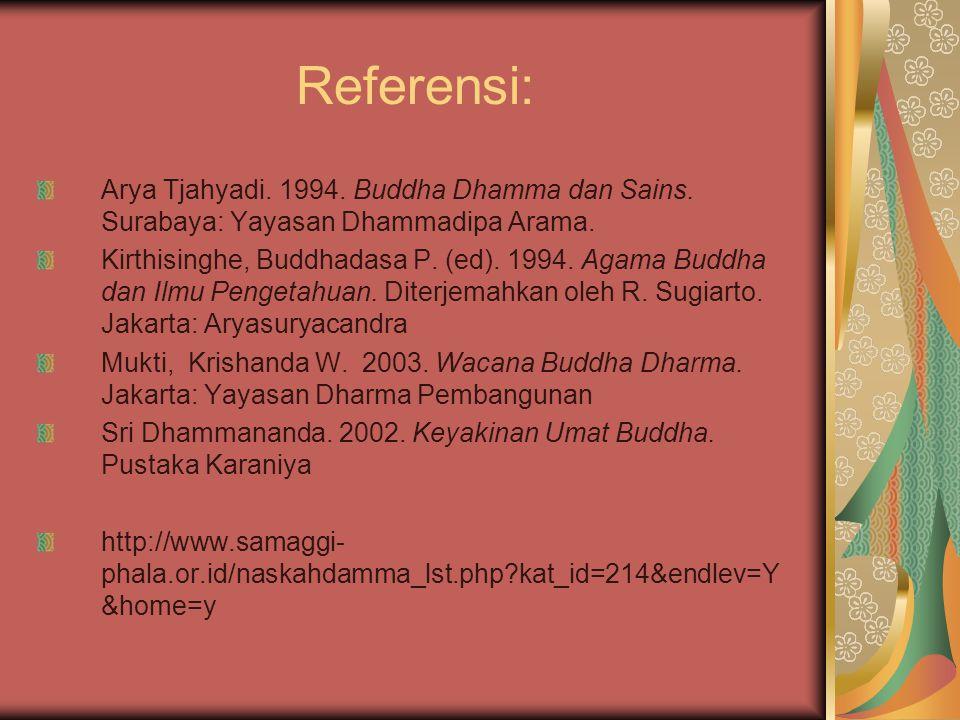 Referensi: Arya Tjahyadi. 1994. Buddha Dhamma dan Sains. Surabaya: Yayasan Dhammadipa Arama.