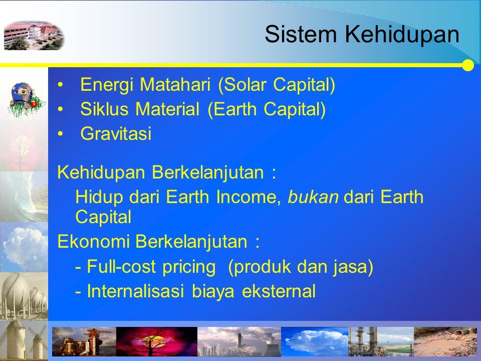 Sistem Kehidupan Energi Matahari (Solar Capital)