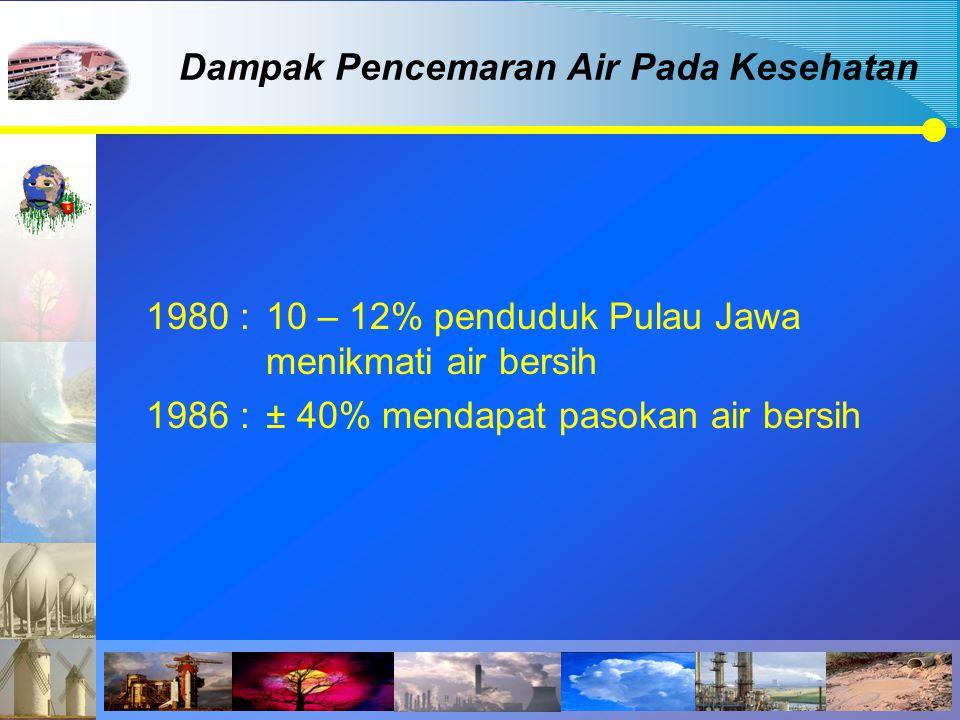 Dampak Pencemaran Air Pada Kesehatan