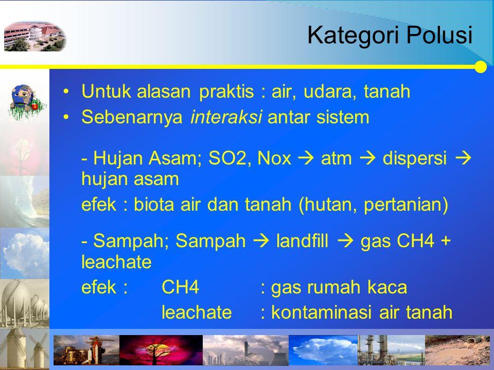 Kategori Polusi Untuk alasan praktis : air, udara, tanah