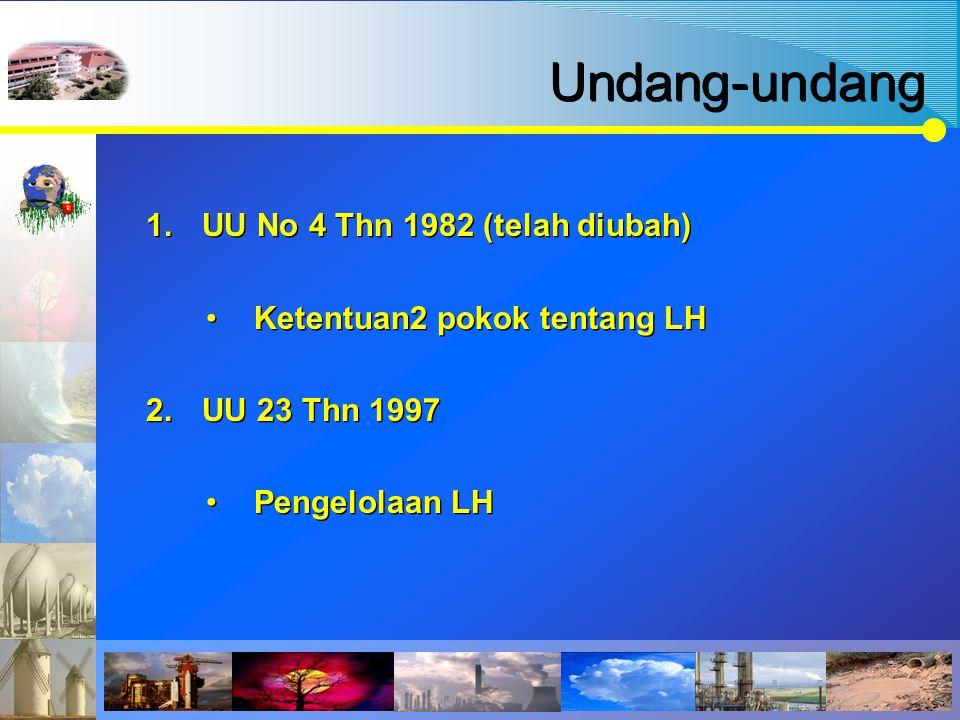 Undang-undang UU No 4 Thn 1982 (telah diubah)