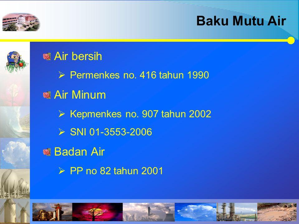 Baku Mutu Air Air bersih Air Minum Badan Air