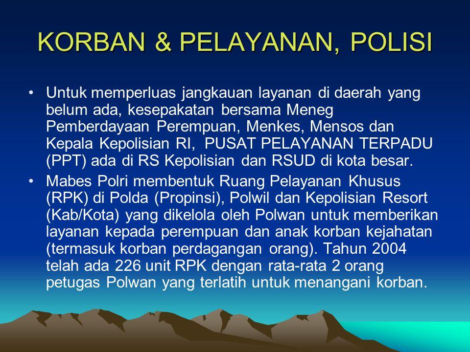 KORBAN & PELAYANAN, POLISI