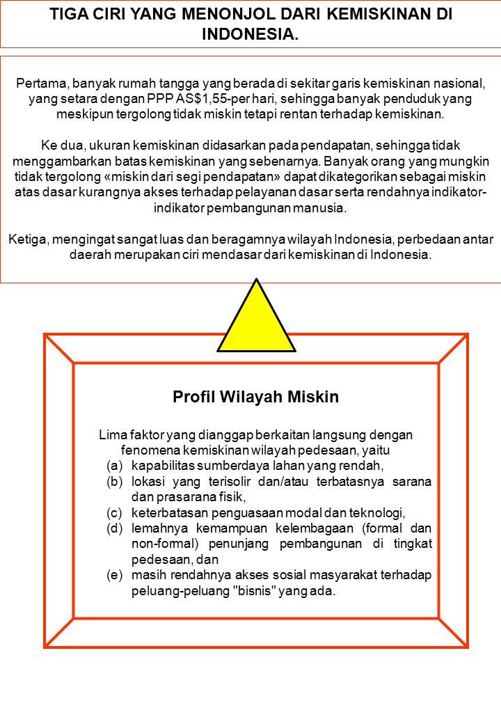 TIGA CIRI YANG MENONJOL DARI KEMISKINAN DI INDONESIA.