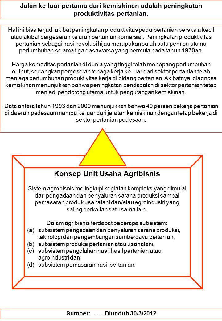 Konsep Unit Usaha Agribisnis