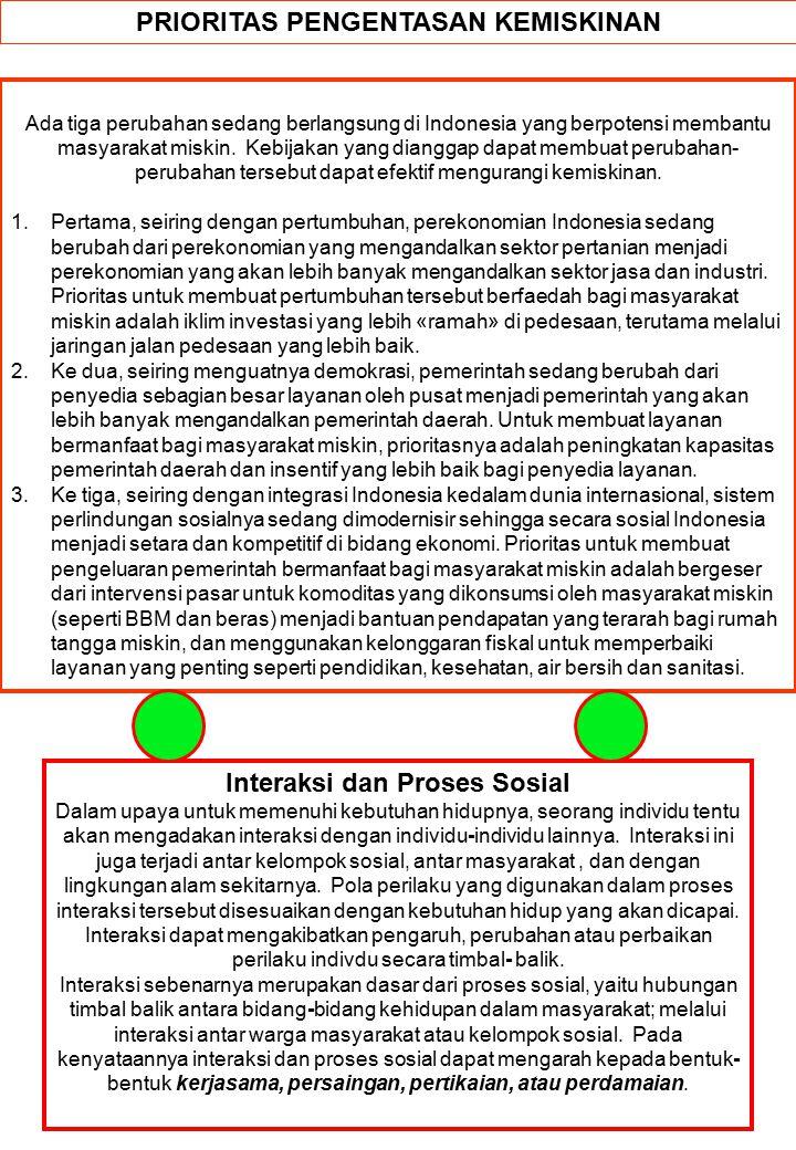 PRIORITAS PENGENTASAN KEMISKINAN