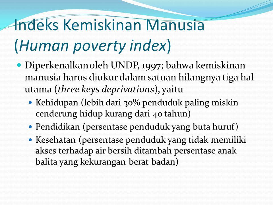 Indeks Kemiskinan Manusia (Human poverty index)
