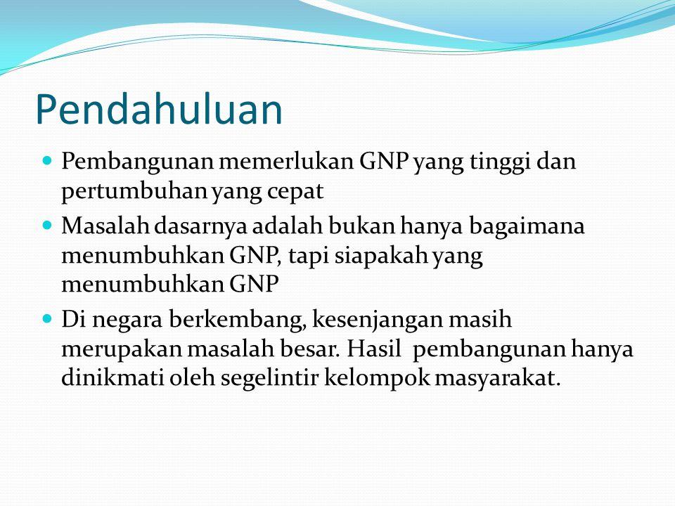 Pendahuluan Pembangunan memerlukan GNP yang tinggi dan pertumbuhan yang cepat.