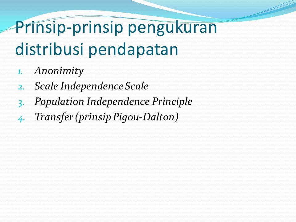 Prinsip-prinsip pengukuran distribusi pendapatan