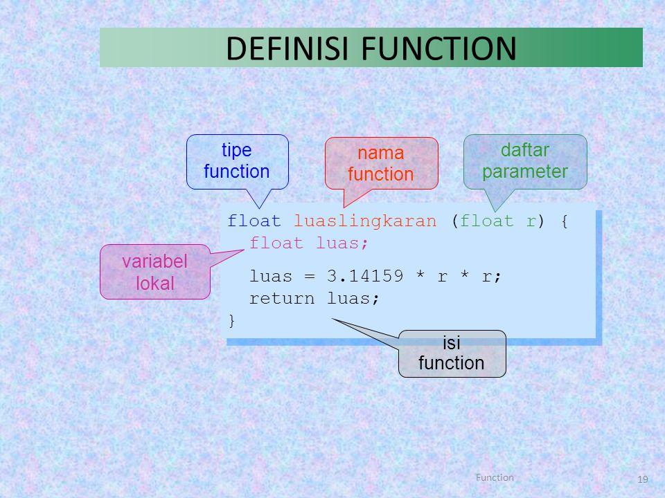 DEFINISI FUNCTION tipe function nama function daftar parameter
