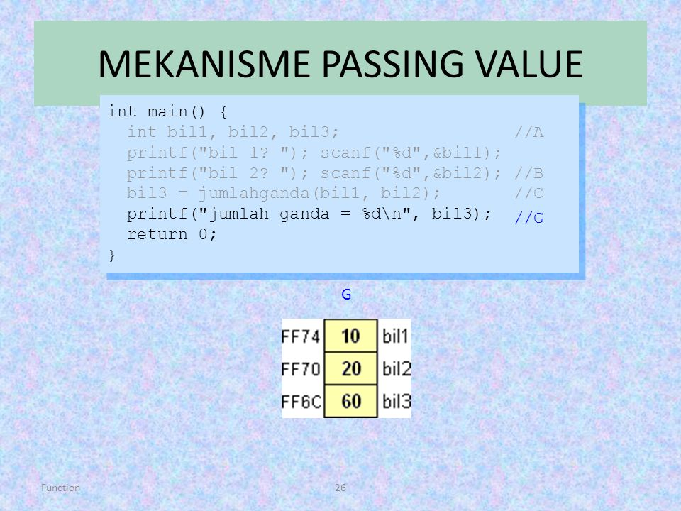 MEKANISME PASSING VALUE