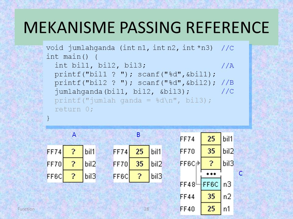 MEKANISME PASSING REFERENCE