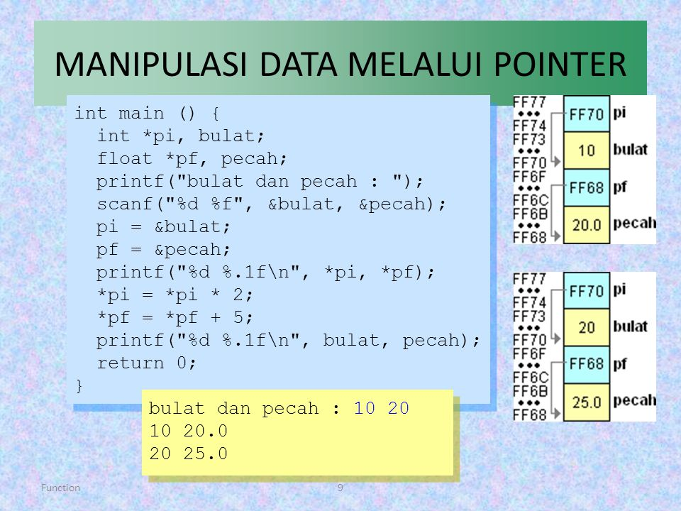 MANIPULASI DATA MELALUI POINTER