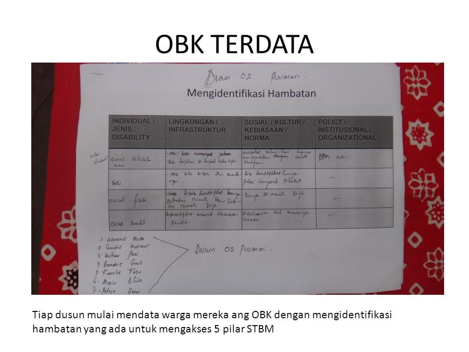 OBK TERDATA Tiap dusun mulai mendata warga mereka ang OBK dengan mengidentifikasi hambatan yang ada untuk mengakses 5 pilar STBM.