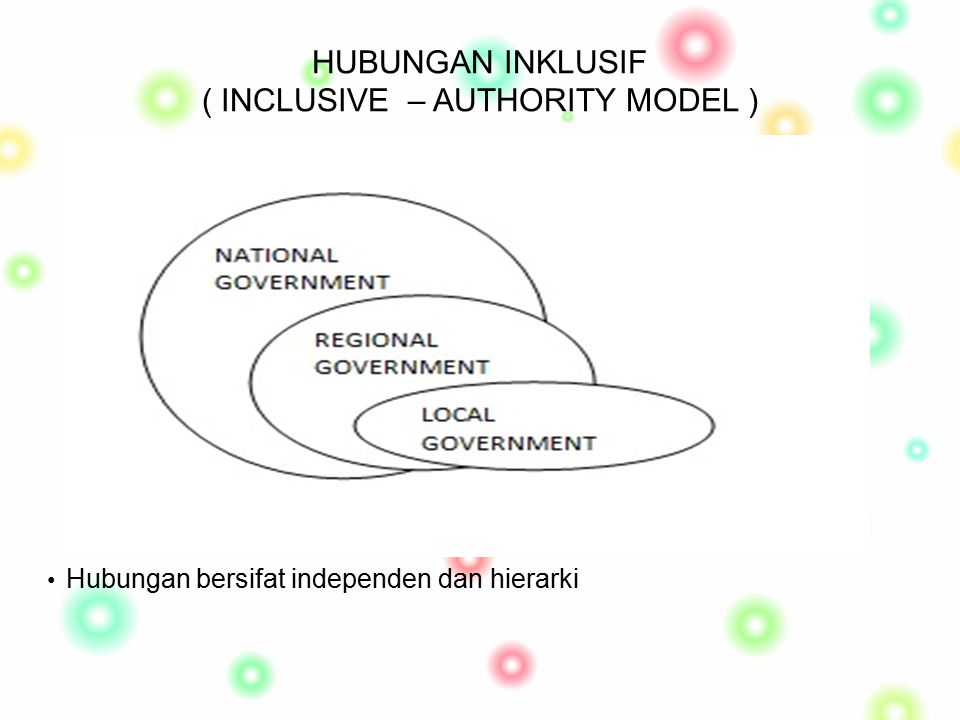 HUBUNGAN INKLUSIF ( INCLUSIVE – AUTHORITY MODEL )
