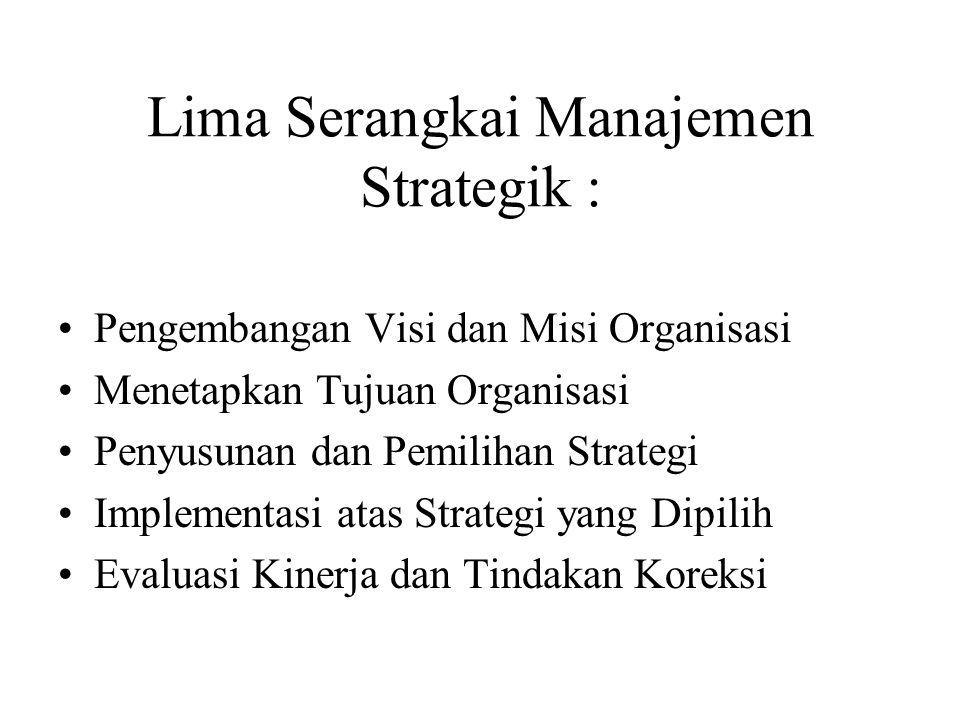 Lima Serangkai Manajemen Strategik :