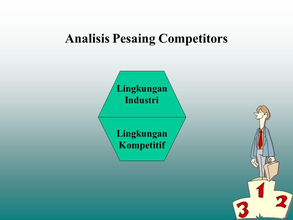 Analisis Pesaing Competitors