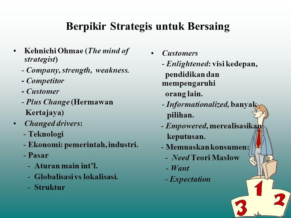Berpikir Strategis untuk Bersaing