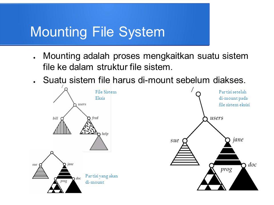 Mounting File System Mounting adalah proses mengkaitkan suatu sistem file ke dalam struktur file sistem.