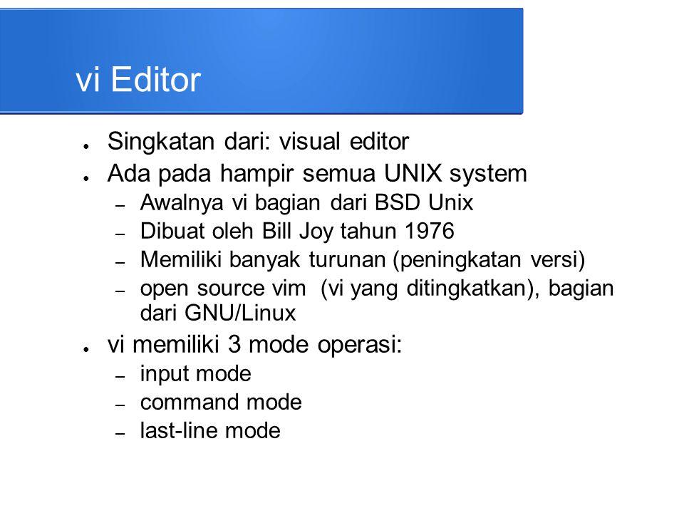 vi Editor Singkatan dari: visual editor