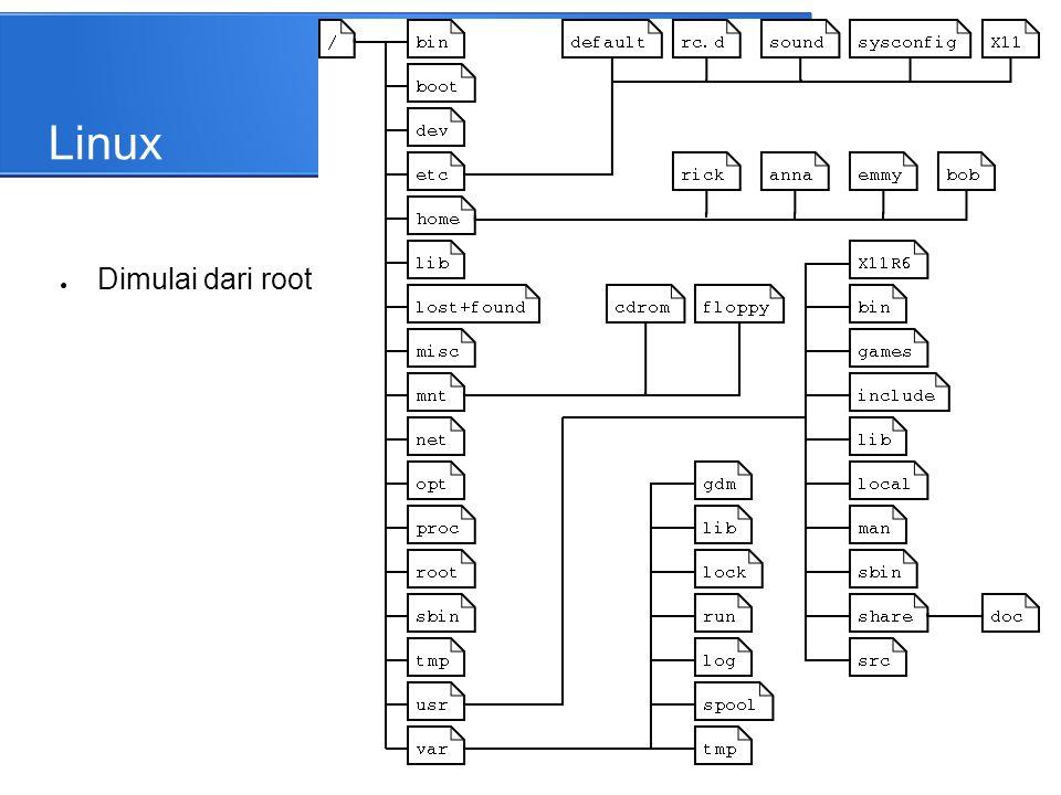 Linux File System Dimulai dari root