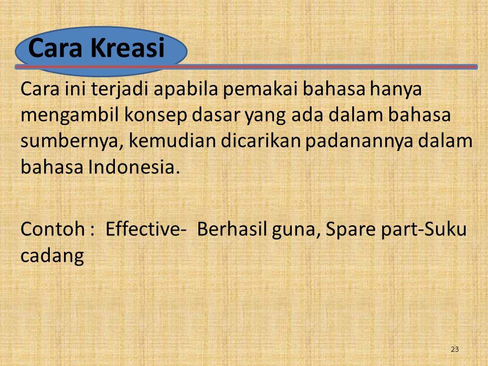 Cara Kreasi
