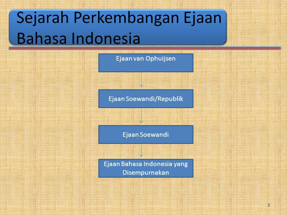 Sejarah Perkembangan Ejaan Bahasa Indonesia