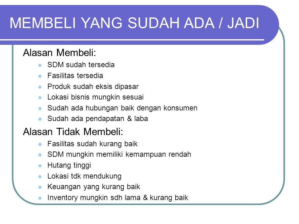 MEMBELI YANG SUDAH ADA / JADI