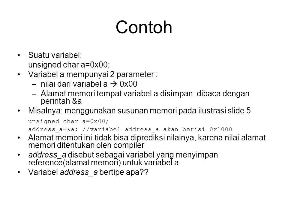 Contoh Suatu variabel: unsigned char a=0x00;