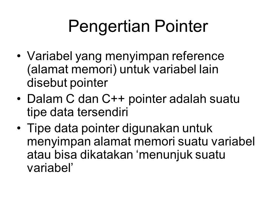 Pengertian Pointer Variabel yang menyimpan reference (alamat memori) untuk variabel lain disebut pointer.