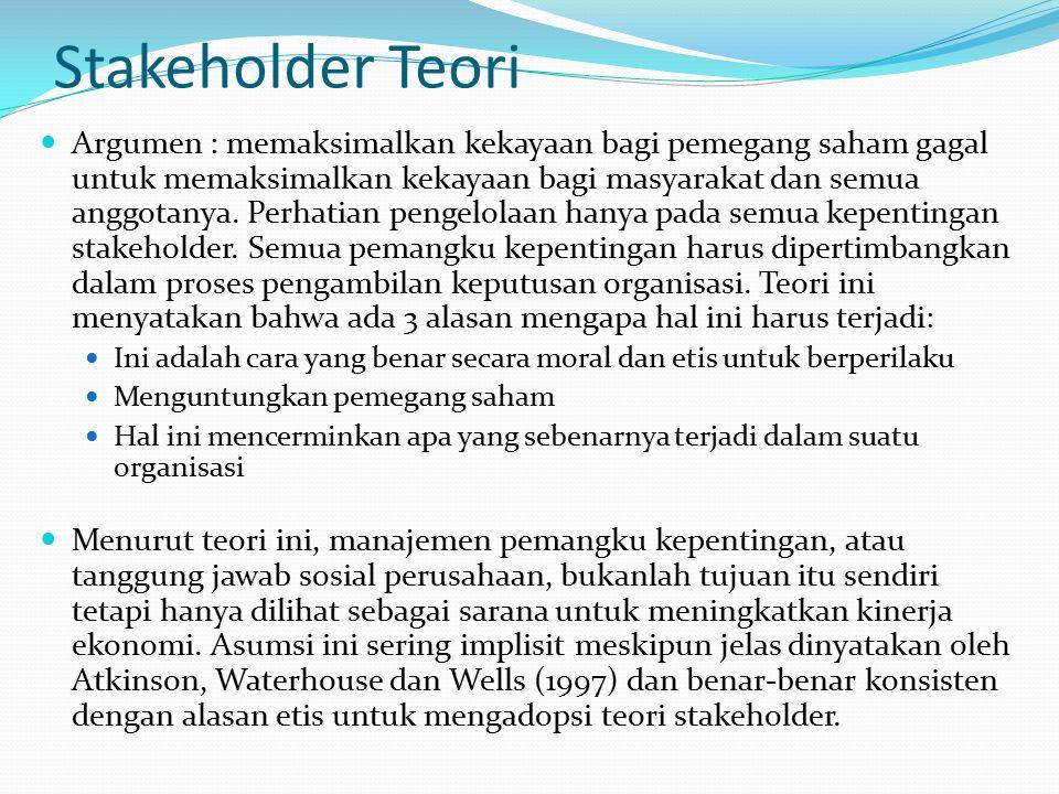 Stakeholder Teori