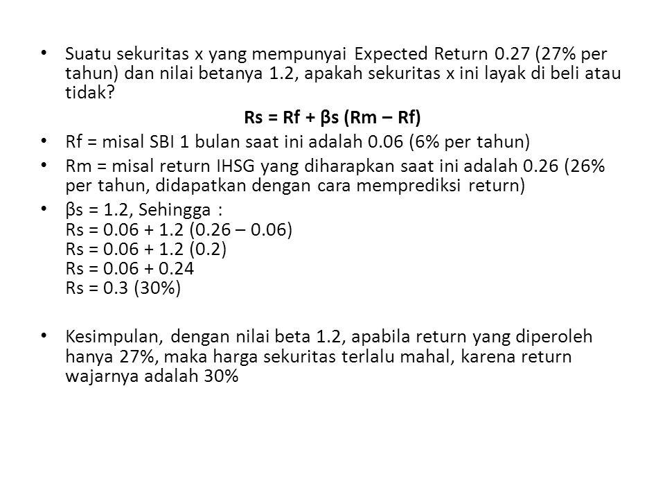 Suatu sekuritas x yang mempunyai Expected Return 0