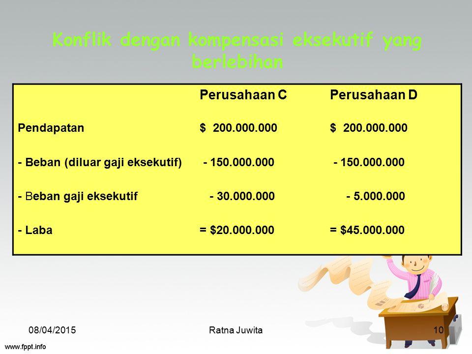 Konflik dengan kompensasi eksekutif yang berlebihan