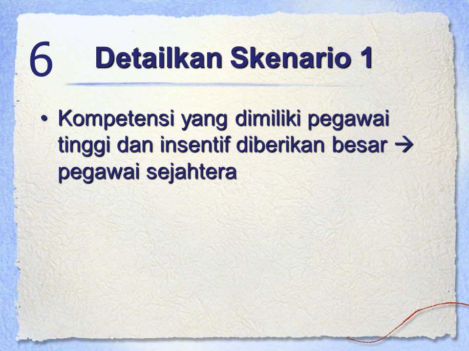 Detailkan Skenario 1 6.