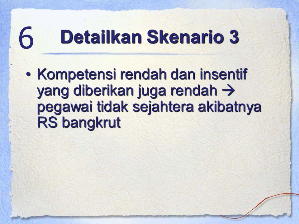 Detailkan Skenario 3 6.