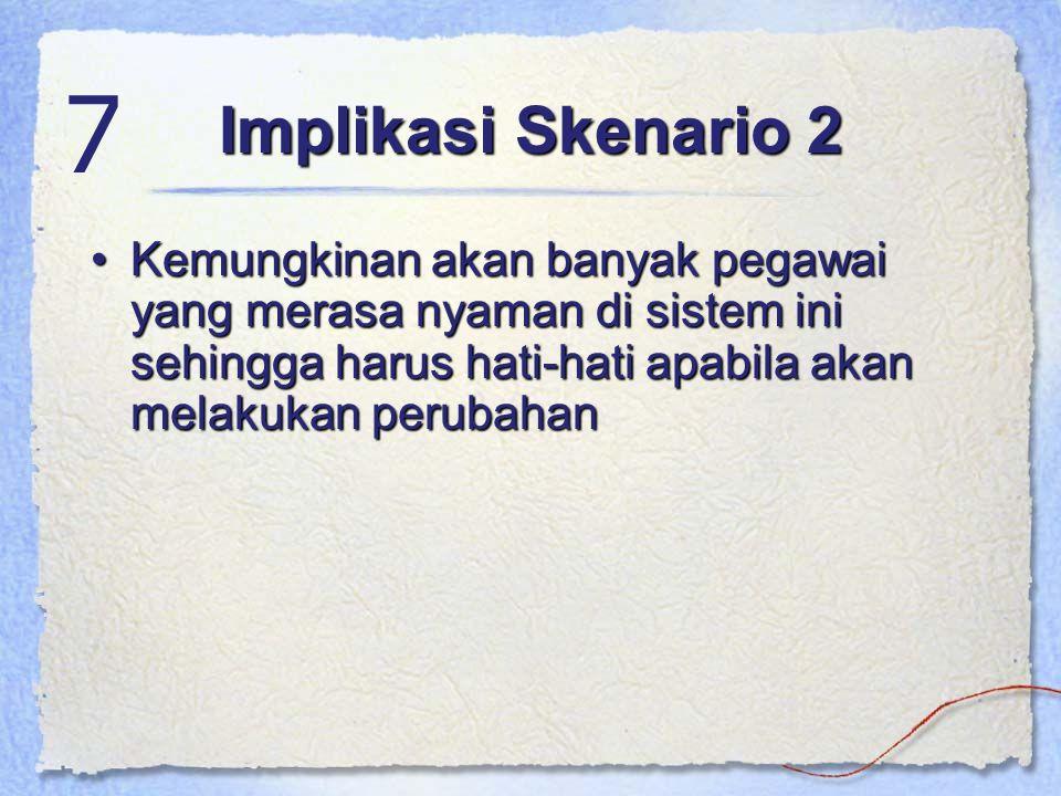 Implikasi Skenario 2 7.