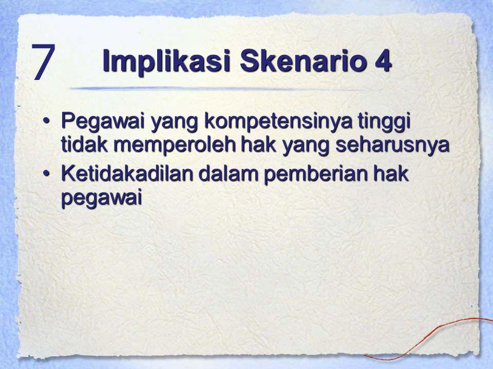 Implikasi Skenario 4 7. Pegawai yang kompetensinya tinggi tidak memperoleh hak yang seharusnya.