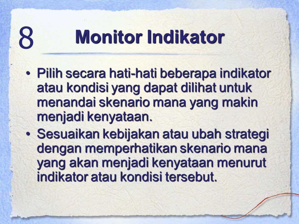 Monitor Indikator 8.