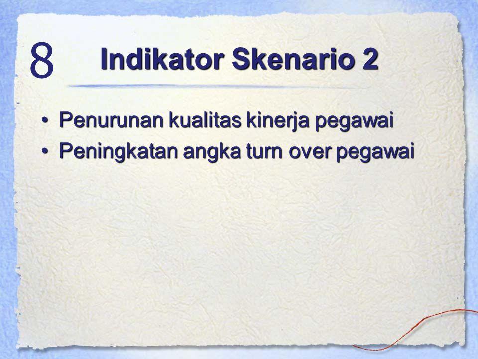 8 Indikator Skenario 2 Penurunan kualitas kinerja pegawai
