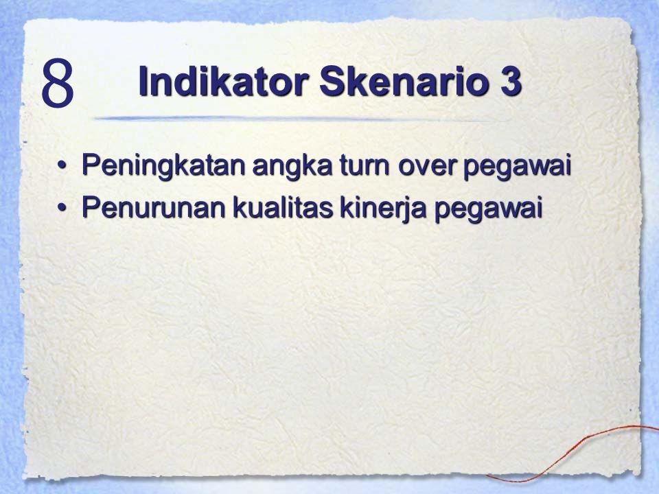 8 Indikator Skenario 3 Peningkatan angka turn over pegawai