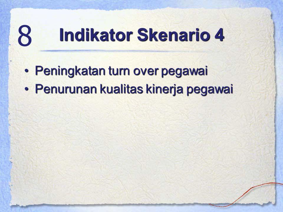 8 Indikator Skenario 4 Peningkatan turn over pegawai